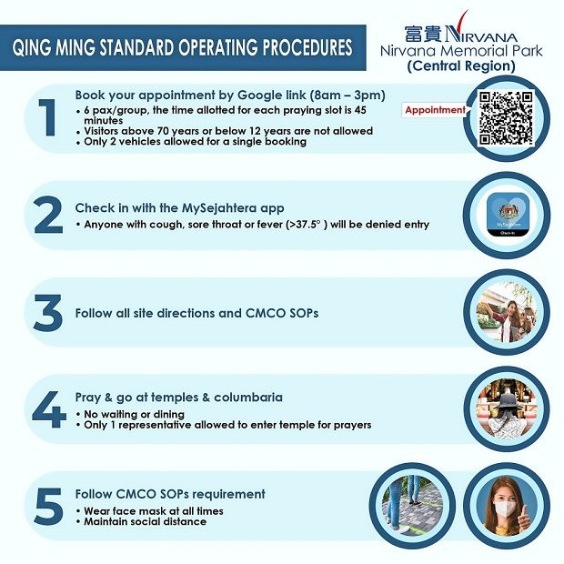 The Qing Ming Festival's standard operating procedures for the Chinese community.