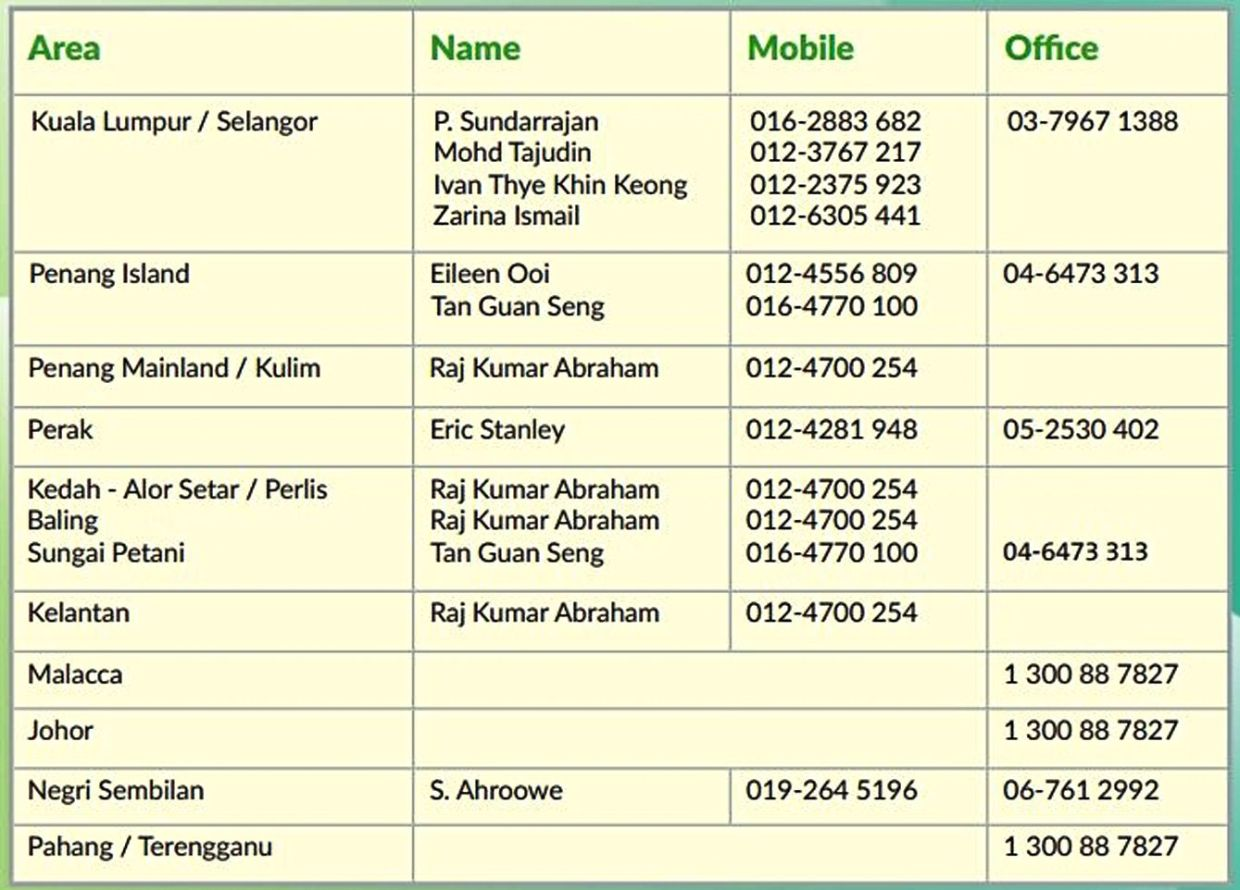 NiE Marketing representatives' contact info for the year 2021.