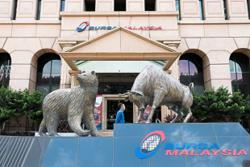 Bursa Malaysia likely to hit 1,600-level next week on rising commodity prices