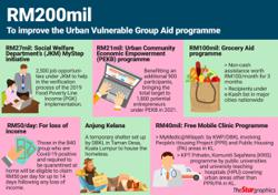 Timely aid for vulnerable group