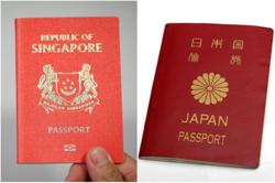 Singapore passport remains second most powerful in the world, behind Japan