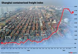 Mixed fortunes for transport sector