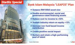 Bank Islam's growth strategy