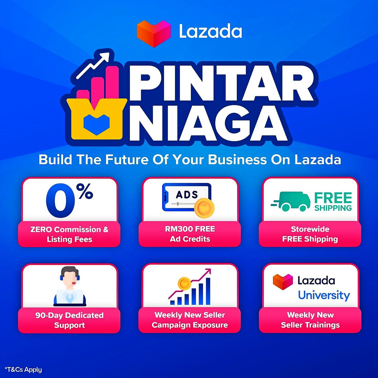 Pintar Niaga is to ease digital adoption among vendors and foster long-term business sustainability and growth for SMEs.