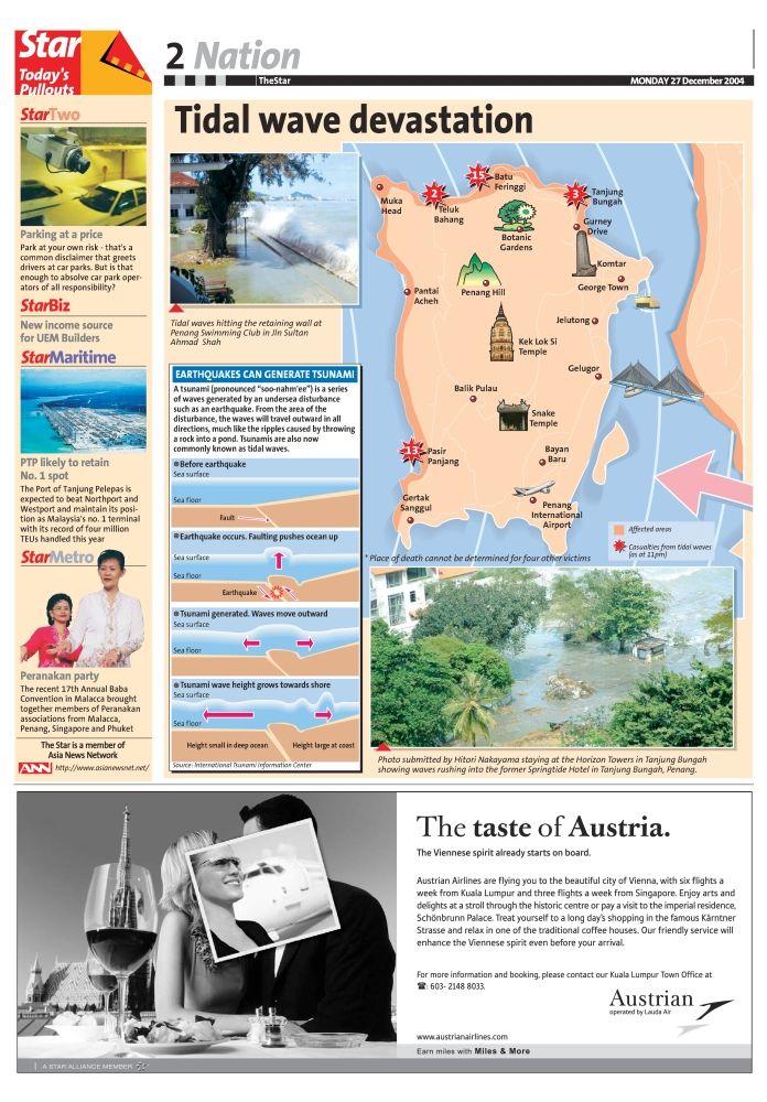 Tragic: The Star's report on the 2004 earthquake and tsunami.