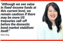 Ample liquidity, low rate to favour equities