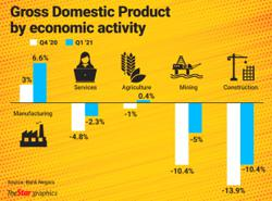 Recovery prospects intact