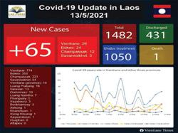 Lao gov't urges residents to continue compliance with anti-Covid-19 measures