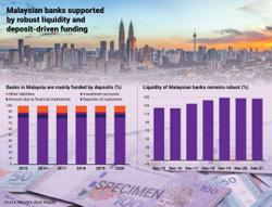 Banking system remains strong, says Moody's