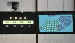 Hong Kong legislature passes electoral reform bill