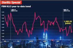 Short-term blip for stocks