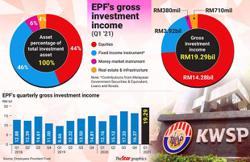 Q1 high for EPF