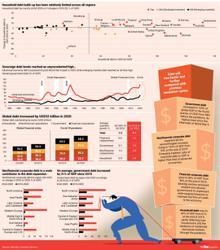 Debt-servicing hurdle
