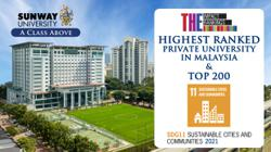 Sunway University ranked Malaysia's top private university