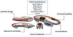 'Green World' vehicle gets global nod