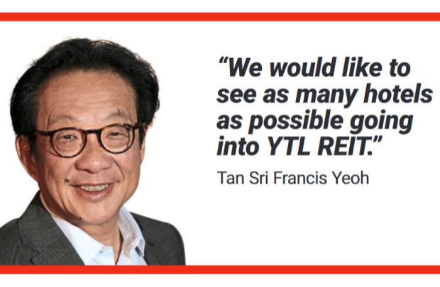 Injection of assets into YTL REIT