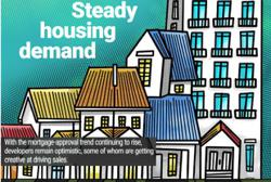 Property market set for year-end bounce