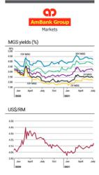 Treasury Pulse - Forex: Investors' mood turned sour during the week