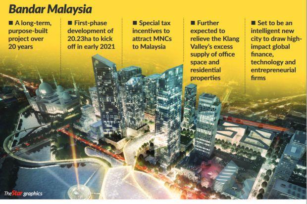 Bandar Malaysia development plan