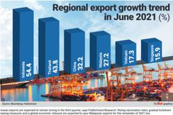 Outlook for exports positive for rest of 2021