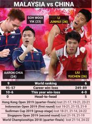 Aaron-Wooi Yik plot how to topple towering Chinese pair