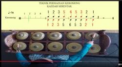 Orkestra Tradisional Malaysia spotlights heritage instruments online