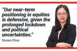 Selective opportunities in equities
