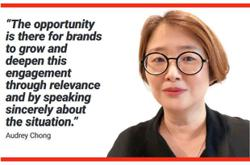 Investing in brand building a key factor