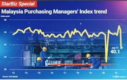 Malaysia PMI edges up