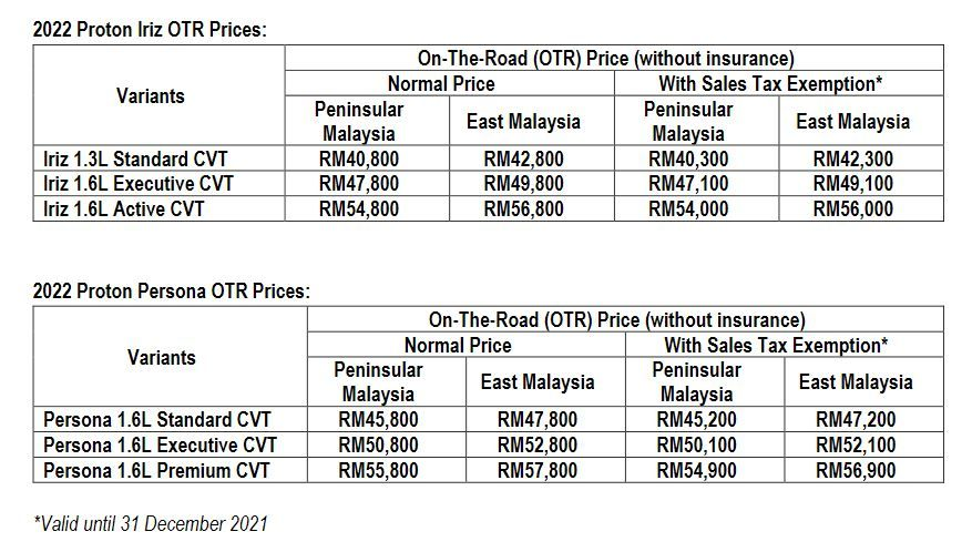 Table of prices of the Proton Iriz  and Persona.