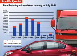 Shifting into top gear in Q4