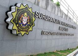 One of three MACC officers probed for RM25mil theft case nabbed by police for drugs, firearm possession