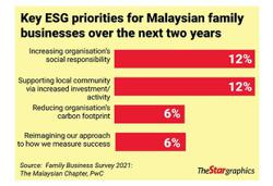 ESG boost for small businesses