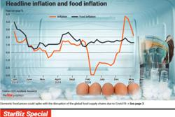 A relook at the country's food strategy needed