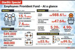 Call to enhance retirement savings
