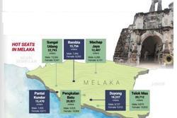 Umno-Bersatu clashes likely in Melaka polls, say analysts