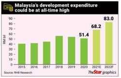Budget to boost flagging industries